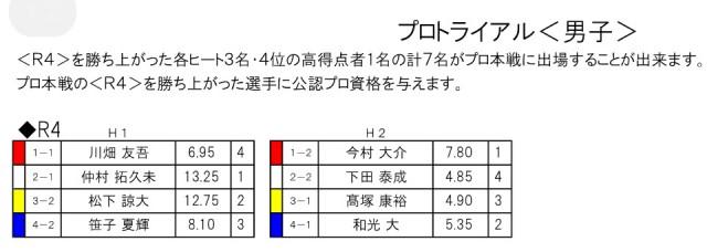 20120322_185046.JPG
