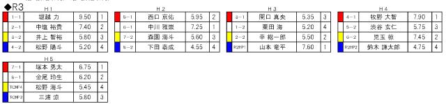スクリーンショット 2014-06-27 6.10.12
