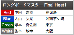 スクリーンショット 2014-08-29 16.56.01