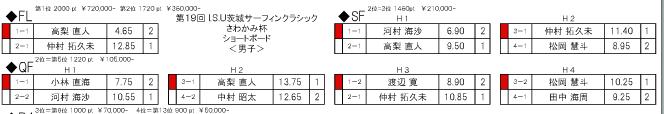 スクリーンショット 2014-09-07 14.19.42