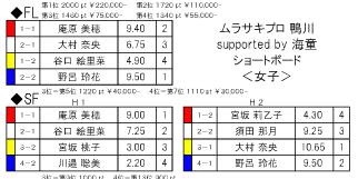 スクリーンショット 2014-09-28 17.42.20