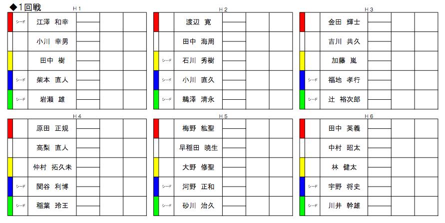 スクリーンショット 2014-09-29 6.54.51